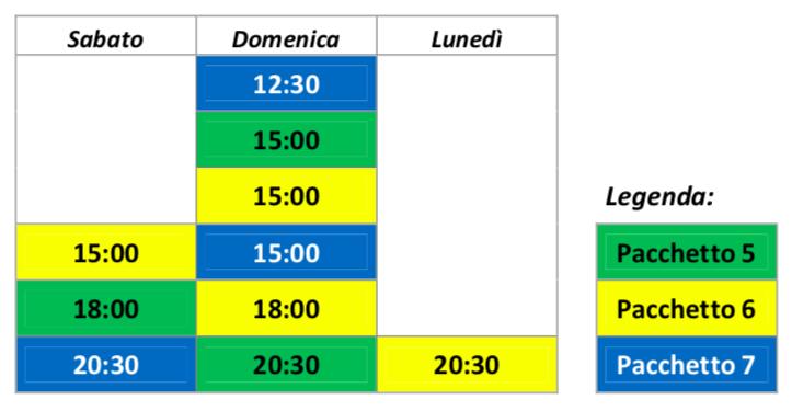 Diritti tv serie A, Perform sbarca in Italia con lo streaming